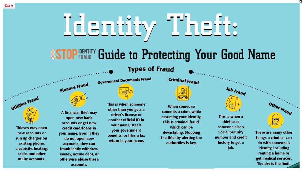 The Common Types of Identity Theft - StopIdentityFraud.org
